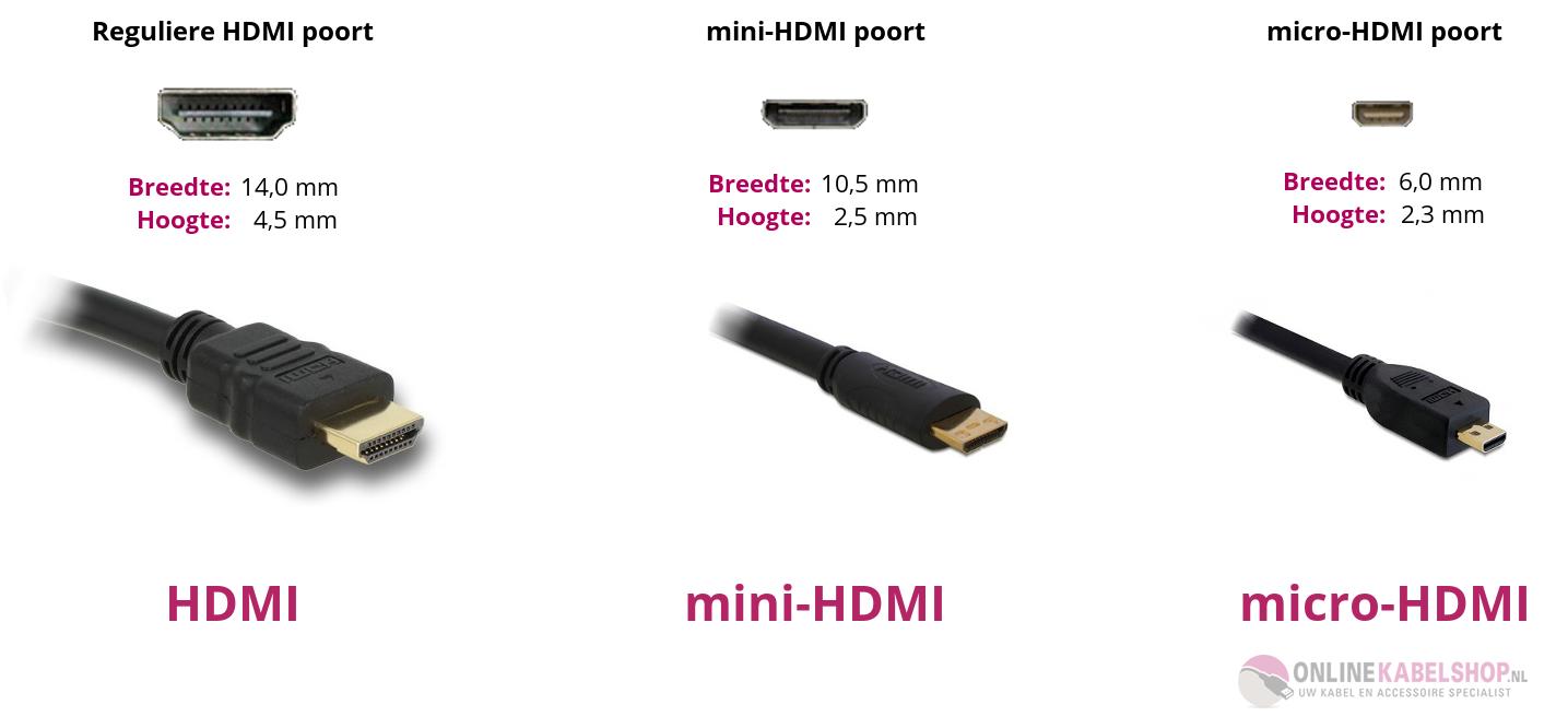 Micro, Mini en HDMI